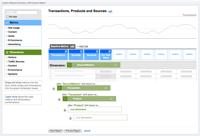 Custom Report -editointinäkymä